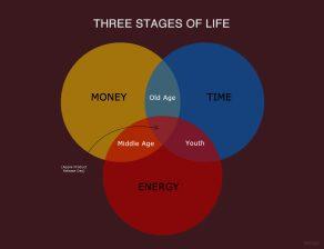 energytimemoney